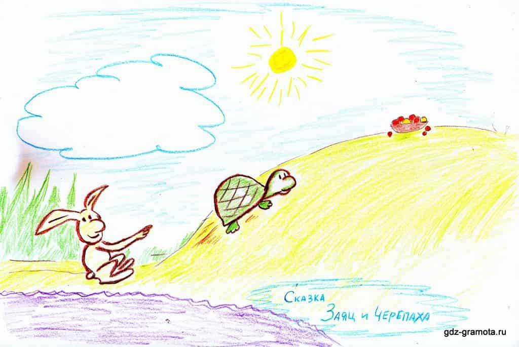 """Простой детский рисунок иллюстрация сказки """"Заяц и черепаха"""" для 1 класса"""