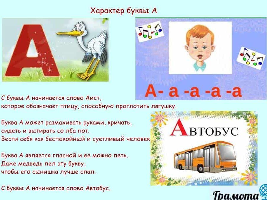 Характер Буквы А