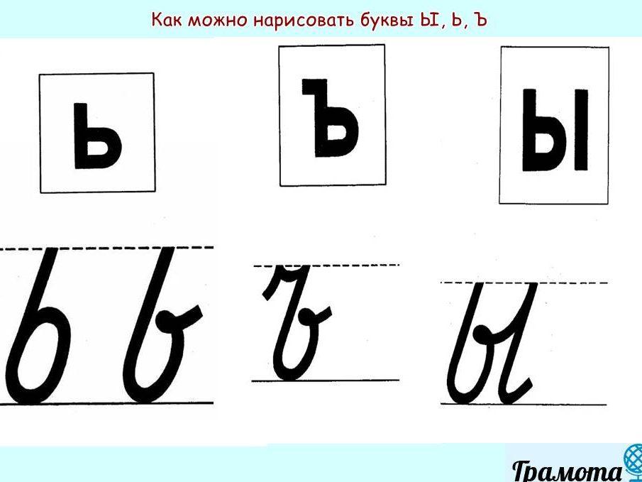 Как написать буквы Ы Ь Ъ