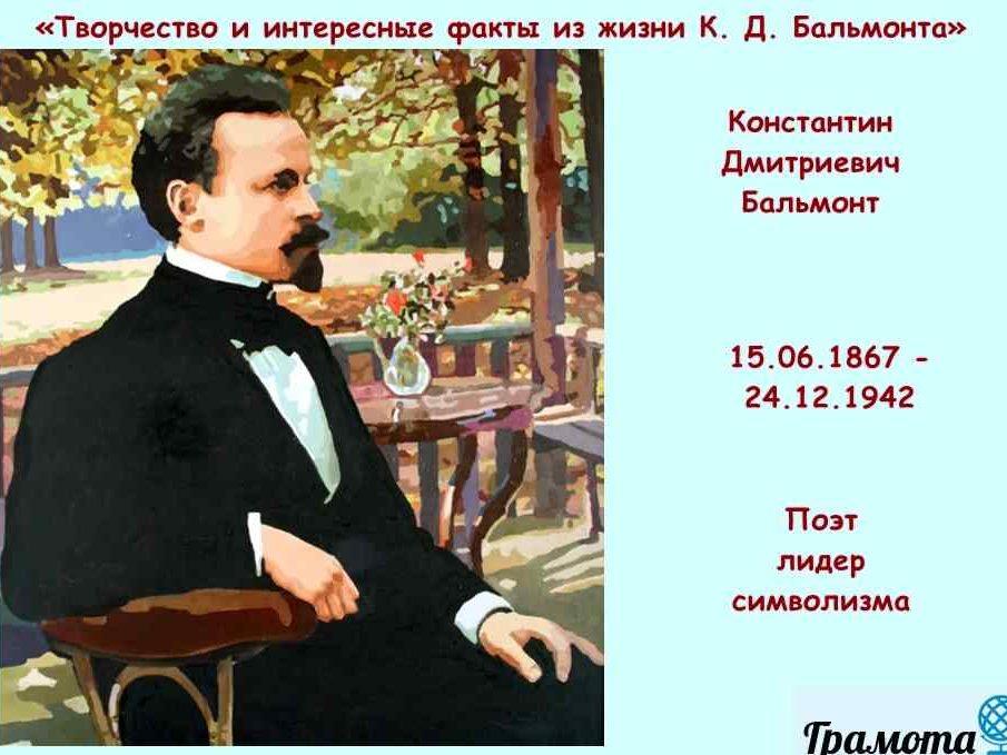 Константин Бальмонт. Краткая биография для школьников