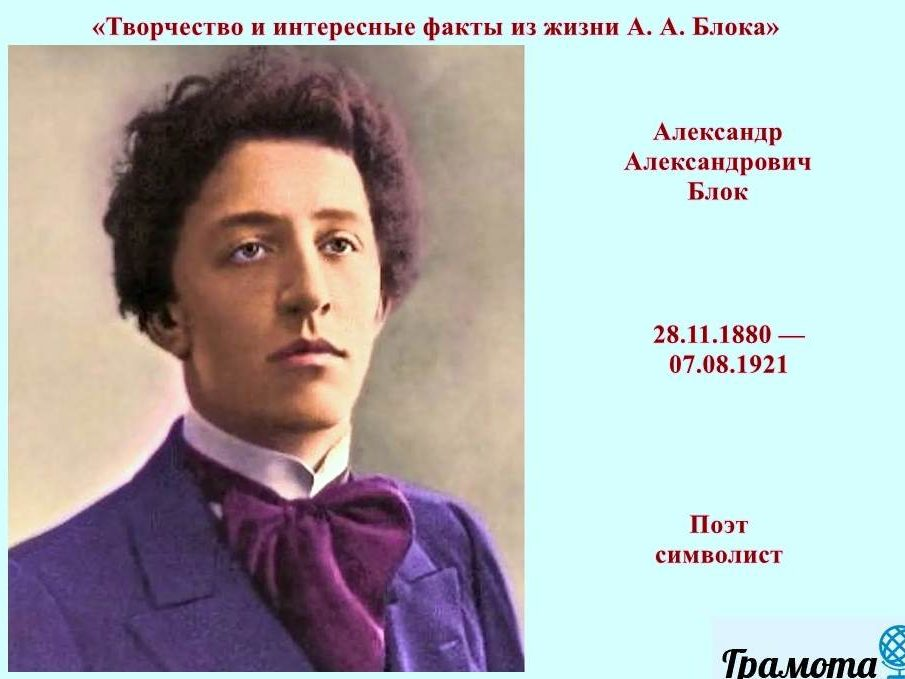 Александр Блок. Краткая биография
